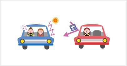 車内環境の快適性・安全性を実現