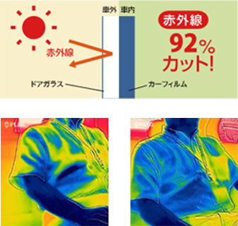 抜群の遮熱機能